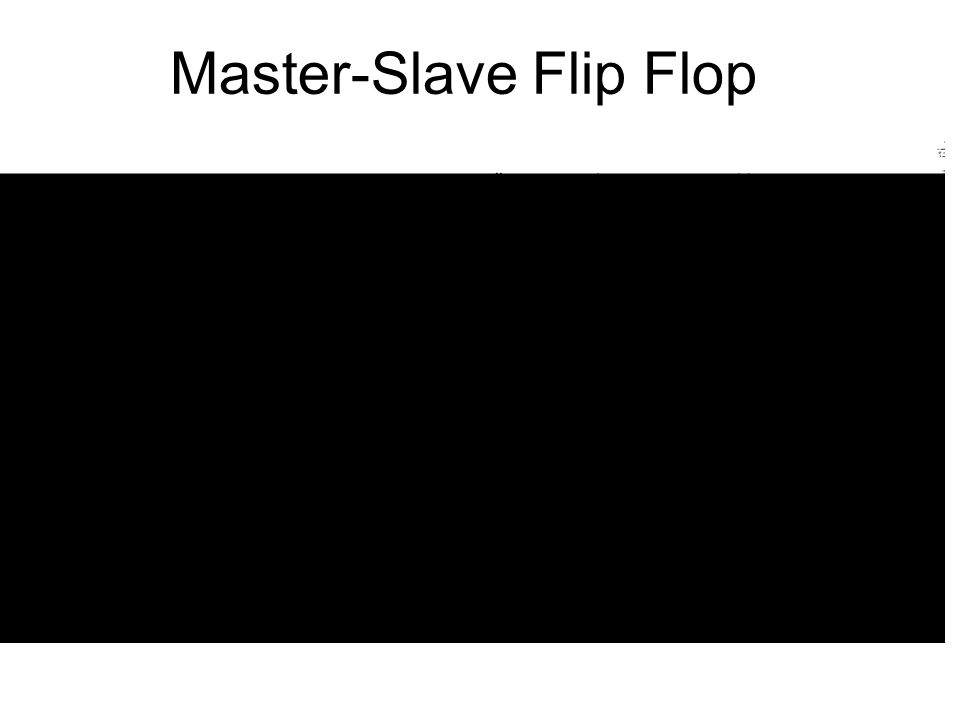 Master-Slave Flip Flop