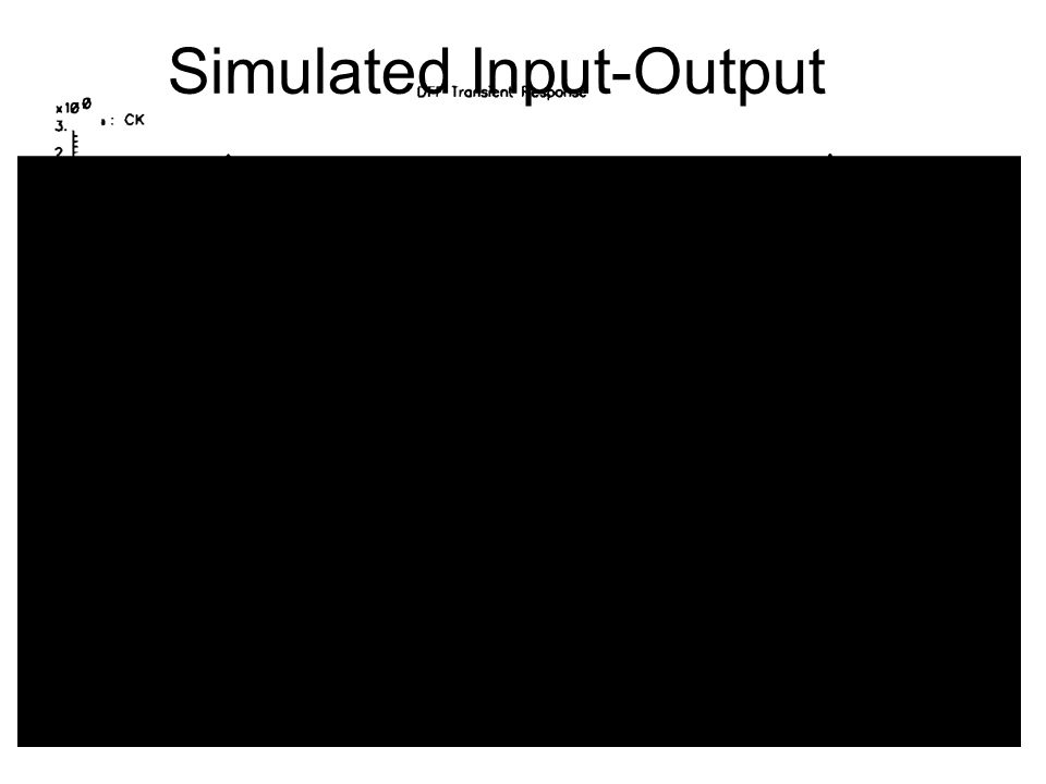 Simulated Input-Output