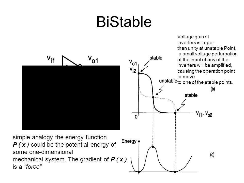 BiStable simple analogy the energy function