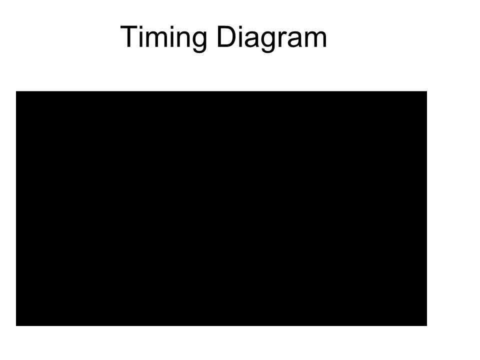 Timing Diagram