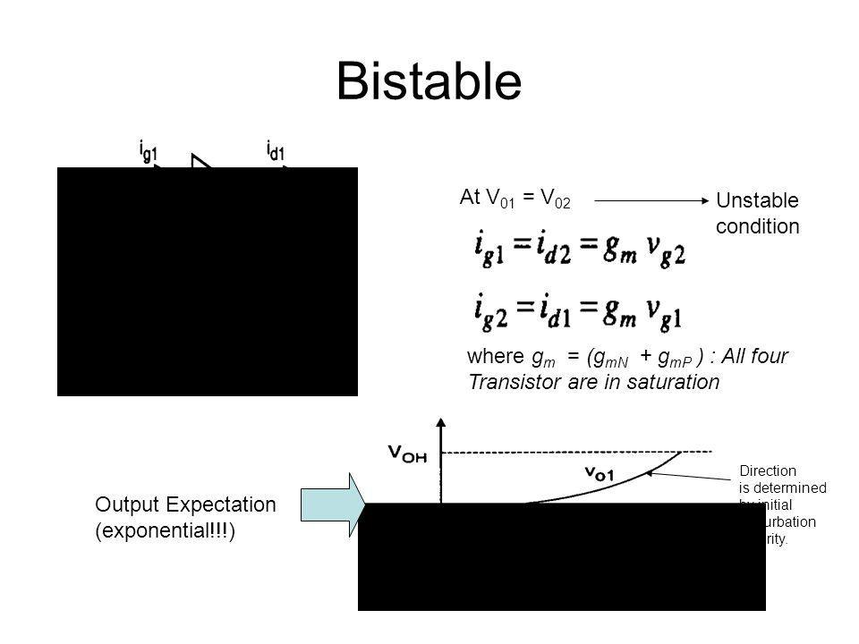 Bistable At V01 = V02 Unstable condition