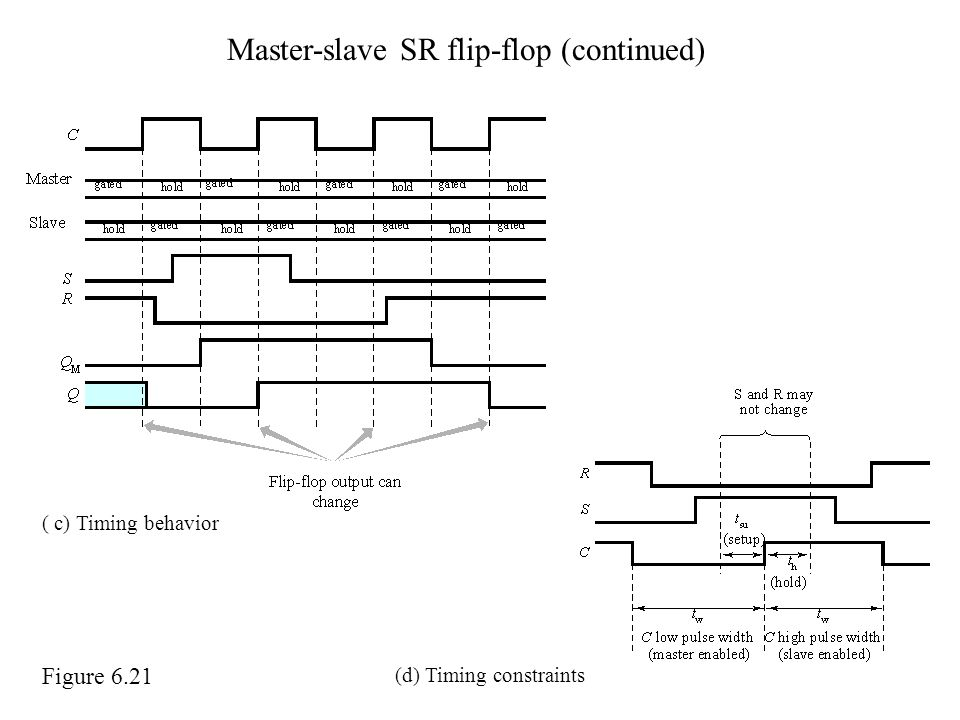 Master-slave SR flip-flop (continued)