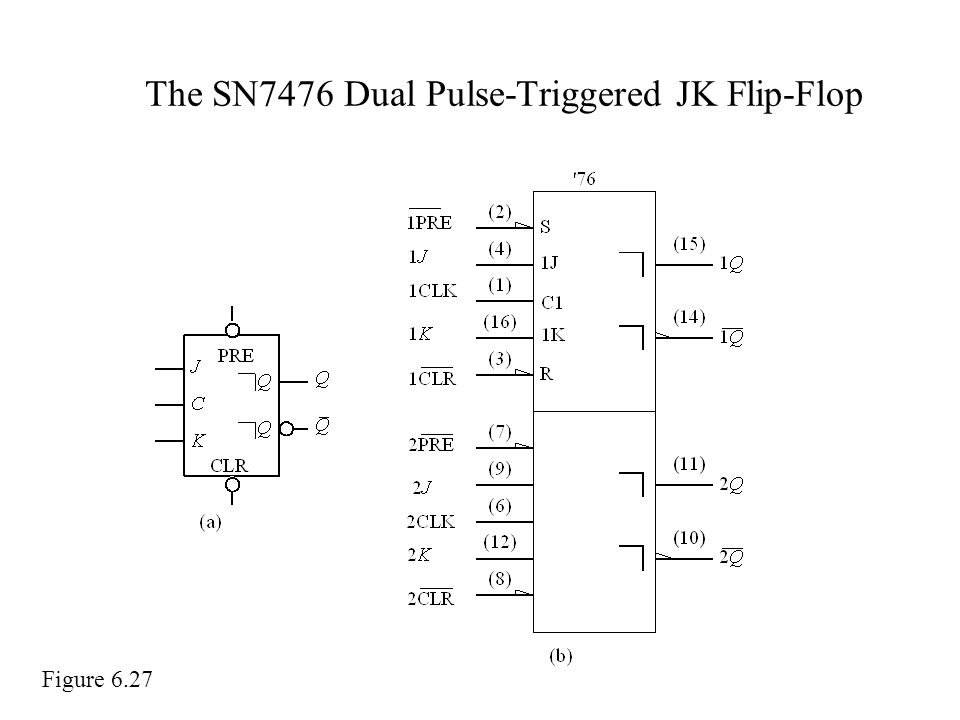 The SN7476 Dual Pulse-Triggered JK Flip-Flop