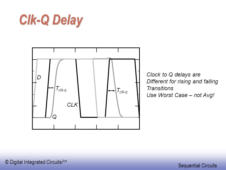 Clk-Q Delay Clock to Q delays are D Different for rising and falling
