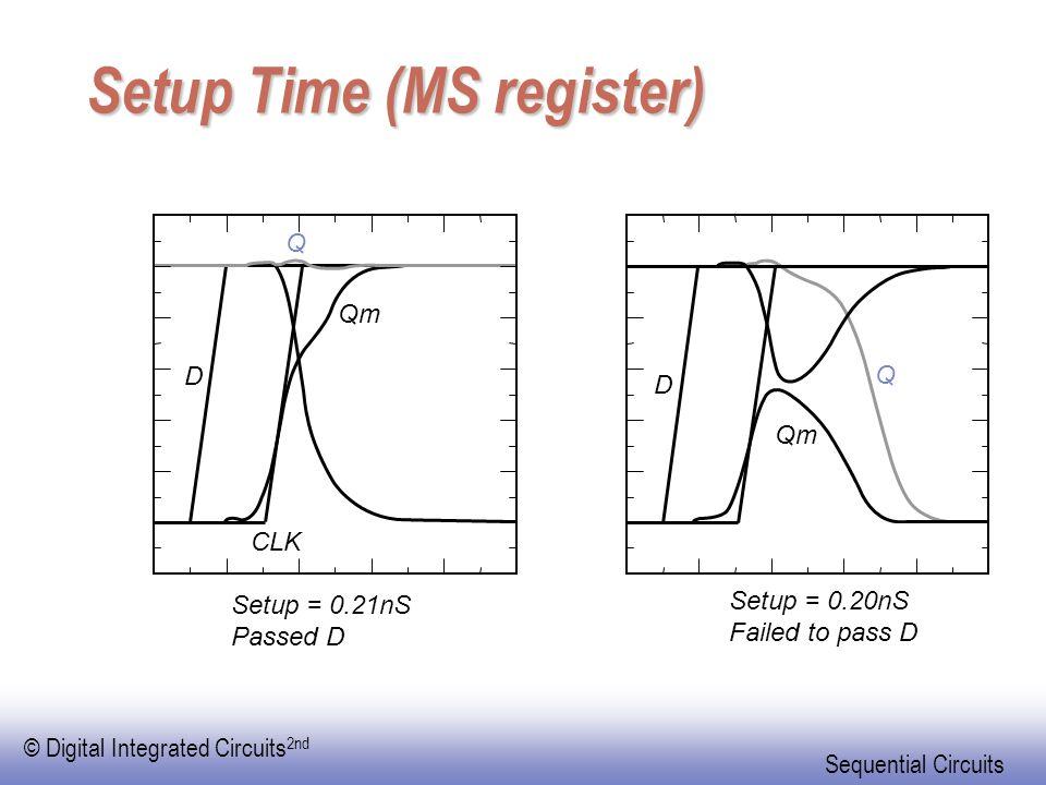 Setup Time (MS register)
