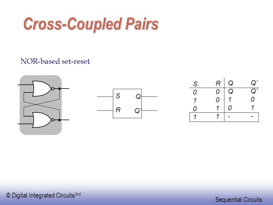 Cross-Coupled Pairs NOR-based set-reset S 1 R 1 Q 1 - Q' 1 - S Q R Q'