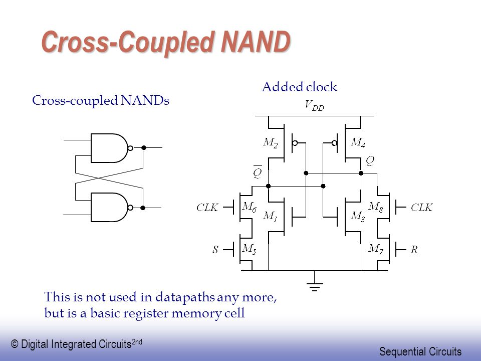 Cross-Coupled NAND Added clock Cross-coupled NANDs
