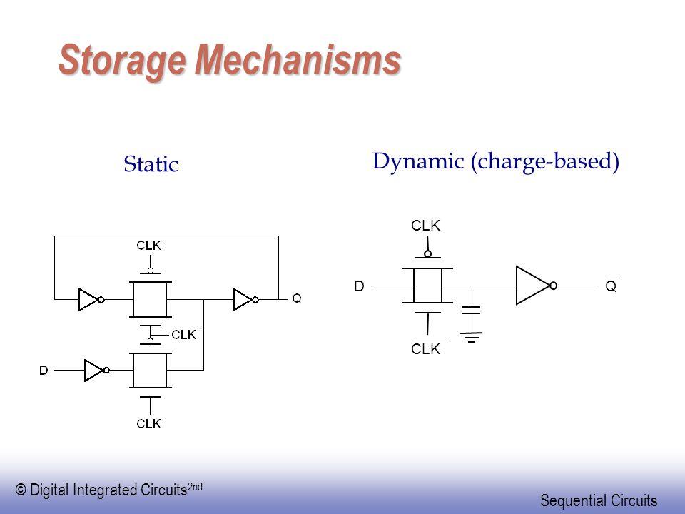 Storage Mechanisms Static Dynamic (charge-based) CLK D Q CLK