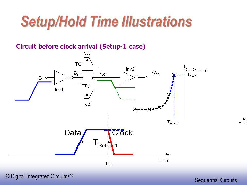 Setup/Hold Time Illustrations