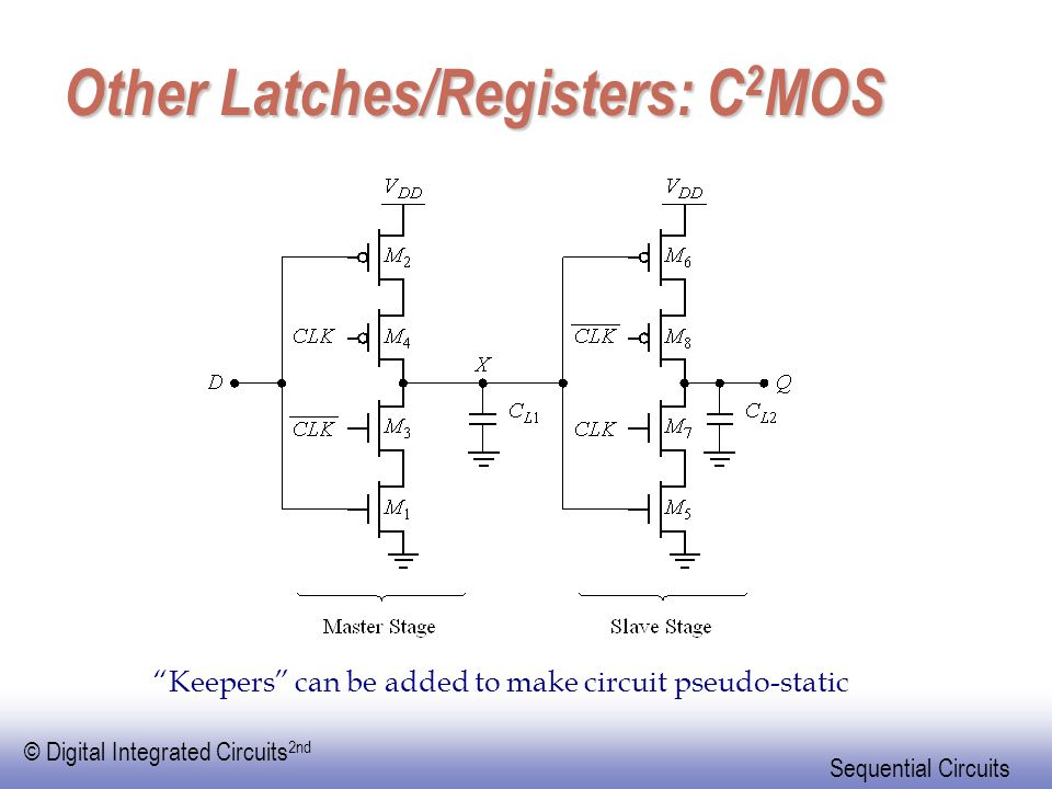 Other Latches/Registers: C2MOS