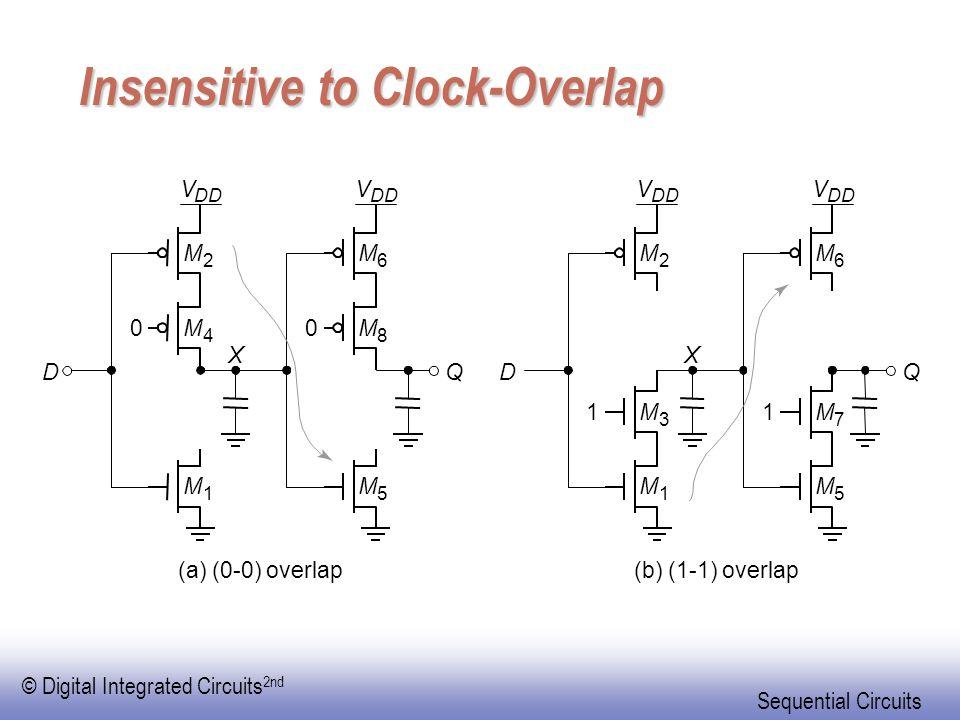 Insensitive to Clock-Overlap