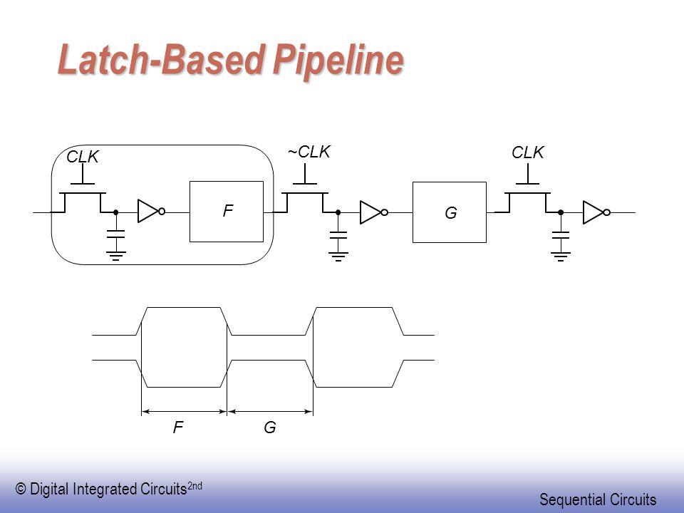 Latch-Based Pipeline ~CLK CLK CLK F G F G