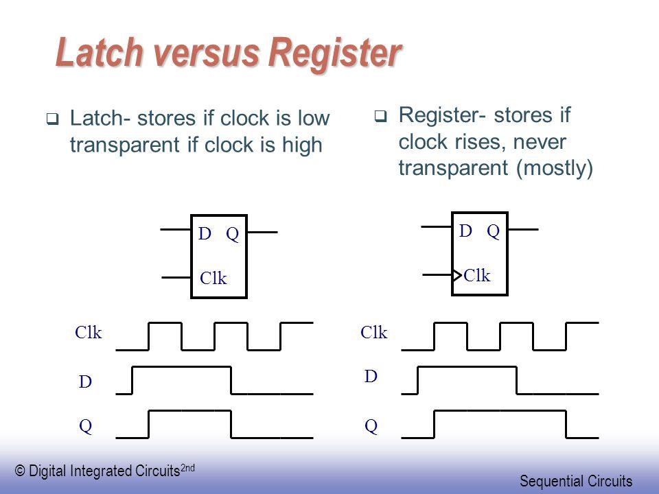 Latch versus Register Latch- stores if clock is low transparent if clock is high. Register- stores if clock rises, never transparent (mostly)