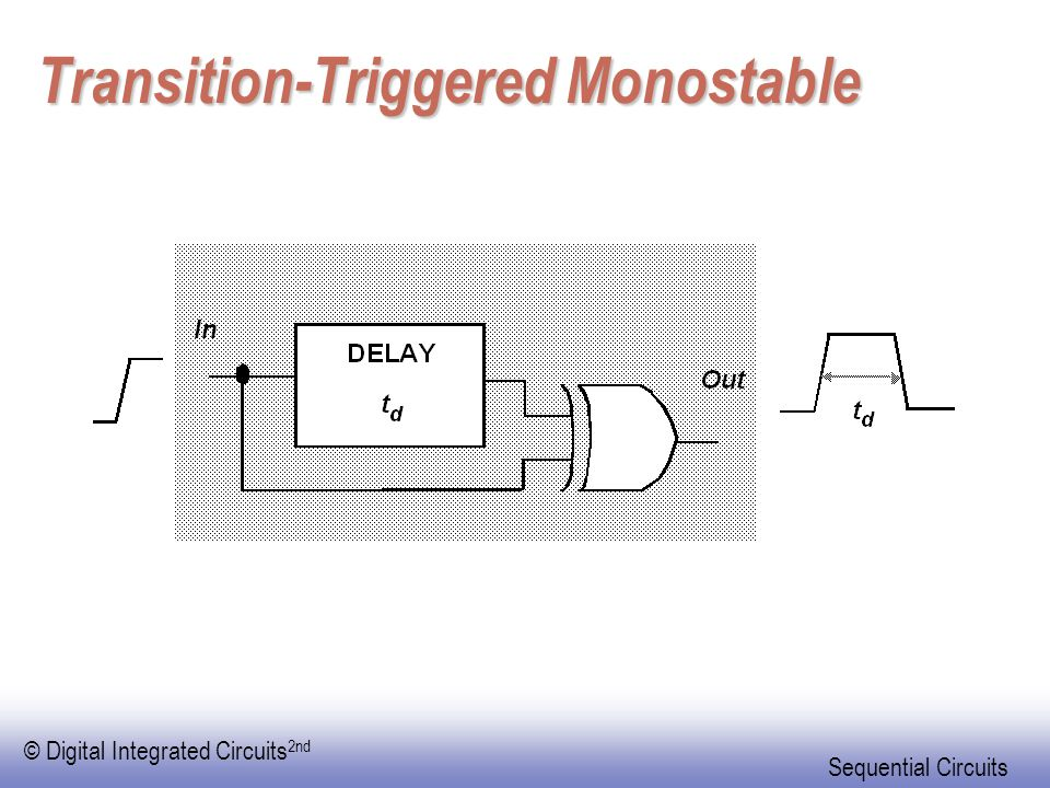 Transition-Triggered Monostable
