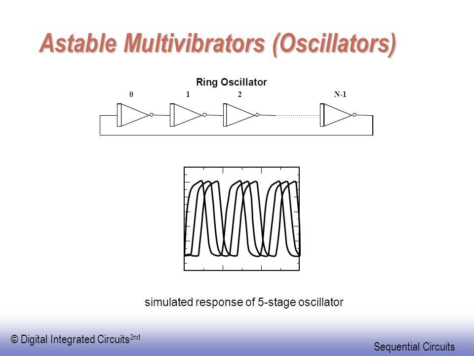 Astable Multivibrators (Oscillators)