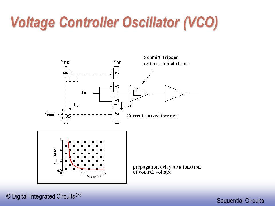Voltage Controller Oscillator (VCO)