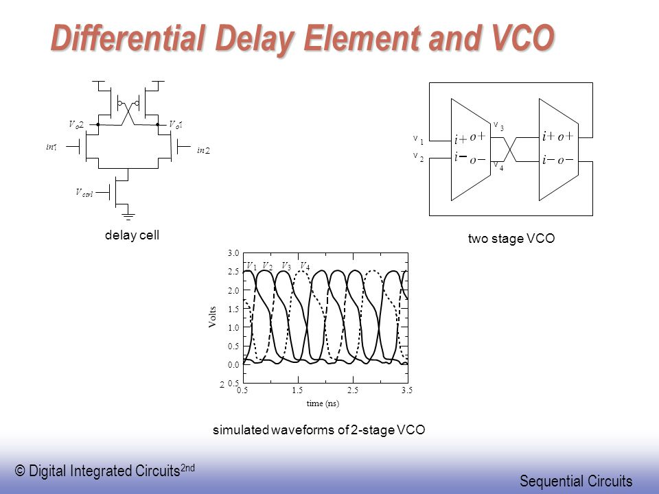 Differential Delay Element and VCO