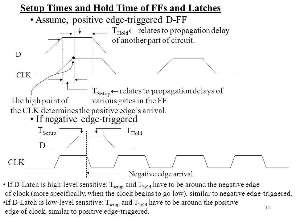 Setup Times and Hold Time of FFs and Latches