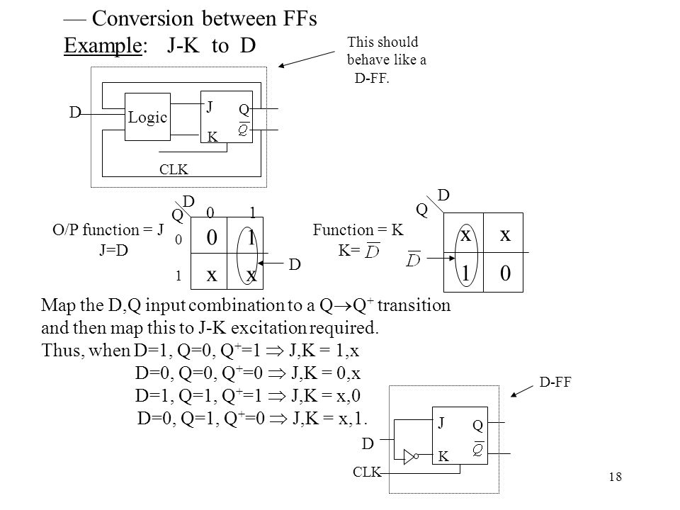 — Conversion between FFs Example: J-K to D