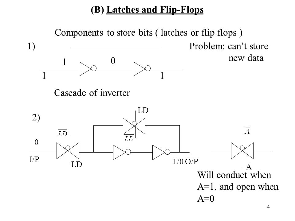 (B) Latches and Flip-Flops