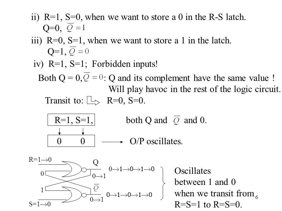ii) R=1, S=0, when we want to store a 0 in the R-S latch. Q=0,
