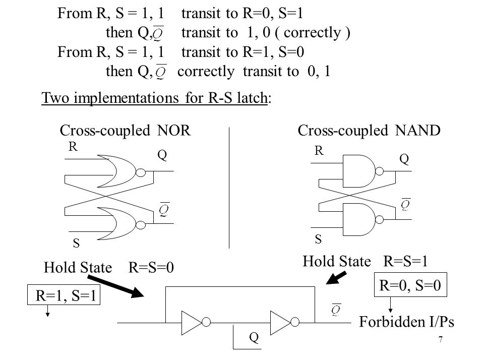 From R, S = 1, 1 transit to R=0, S=1