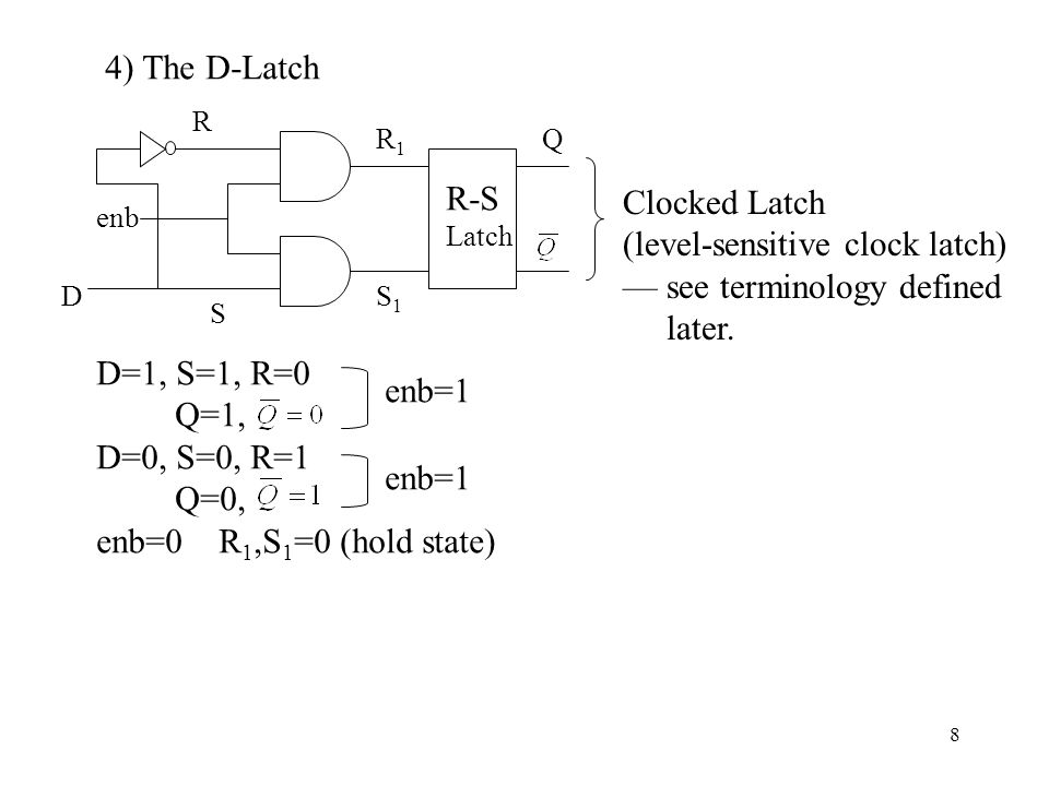 (level-sensitive clock latch) — see terminology defined later.