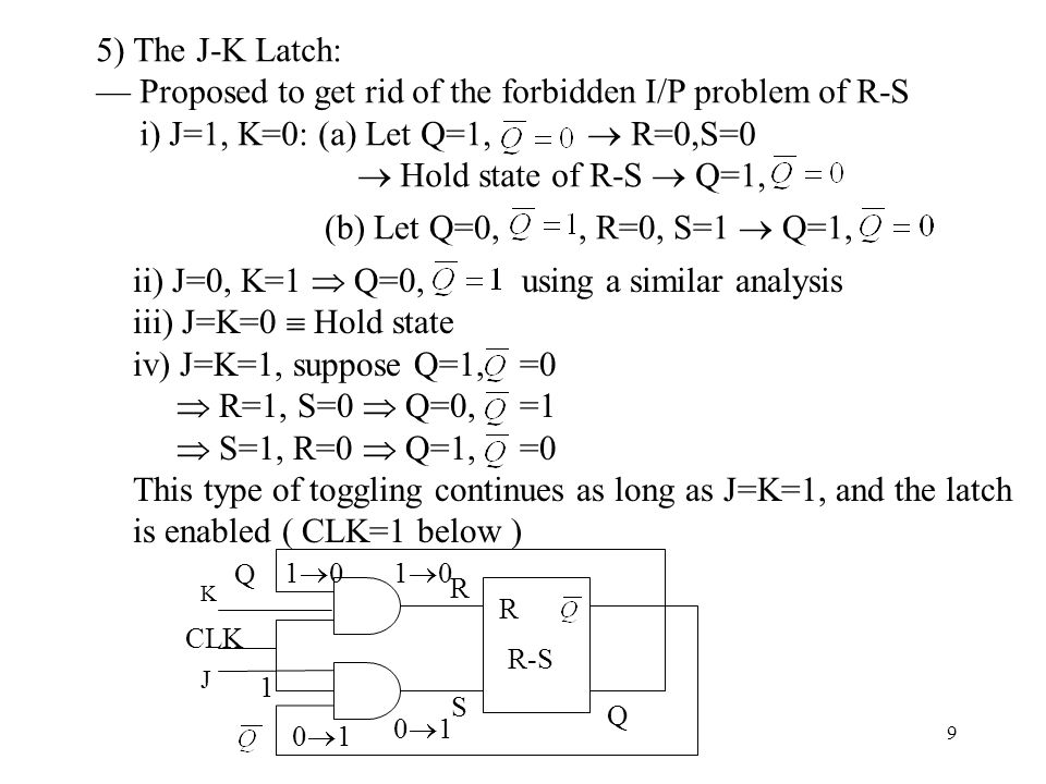 — Proposed to get rid of the forbidden I/P problem of R-S