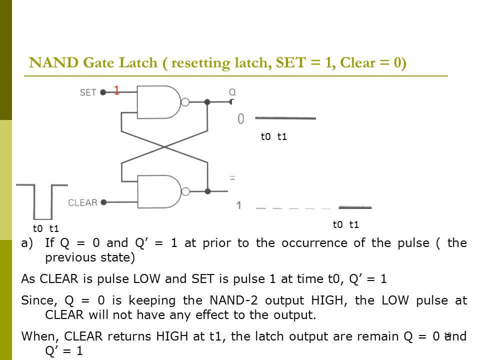 NAND Gate Latch ( resetting latch, SET = 1, Clear = 0)
