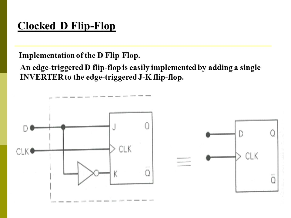 Clocked D Flip-Flop Implementation of the D Flip-Flop.