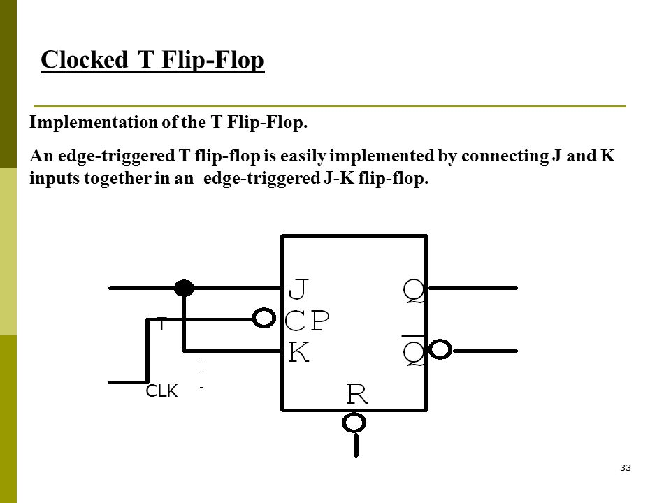 Clocked T Flip-Flop Implementation of the T Flip-Flop.