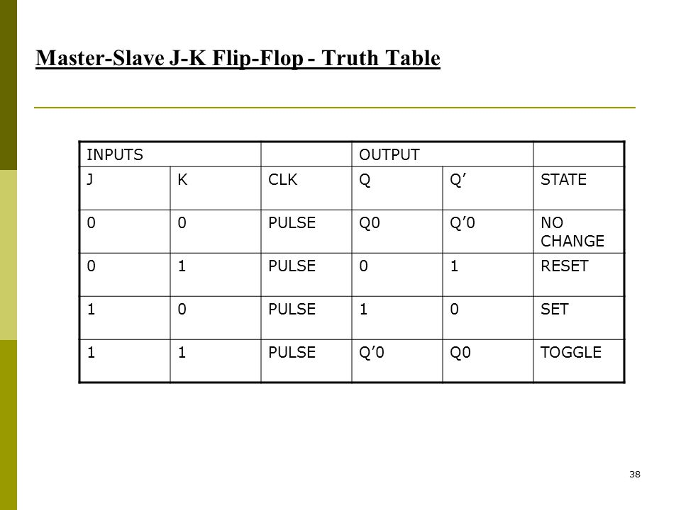 Master-Slave J-K Flip-Flop - Truth Table