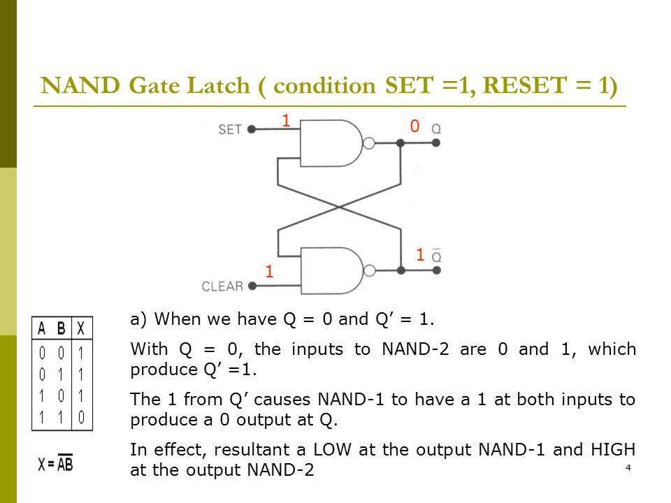 NAND Gate Latch ( condition SET =1, RESET = 1)