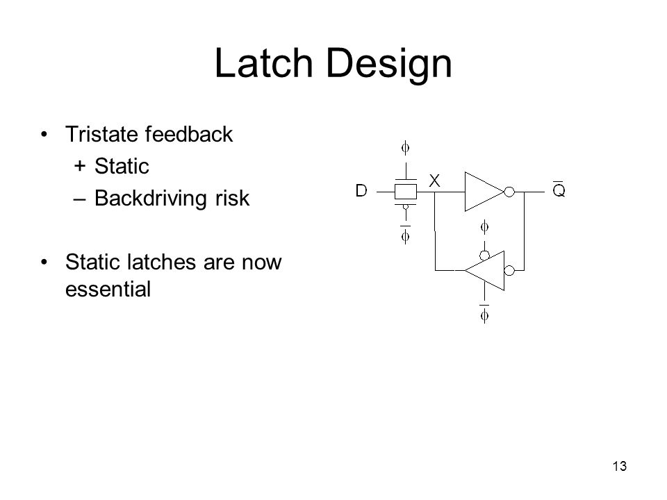 Latch Design Tristate feedback + Static Backdriving risk