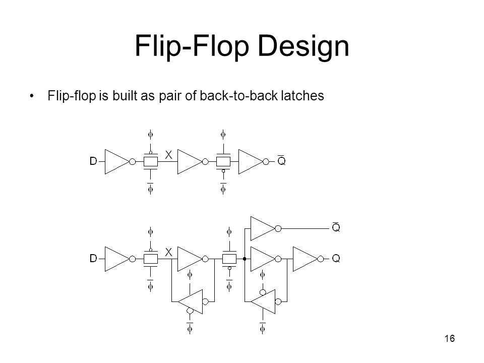 Flip-Flop Design Flip-flop is built as pair of back-to-back latches