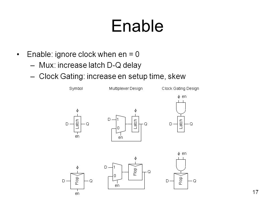 Enable Enable: ignore clock when en = 0 Mux: increase latch D-Q delay