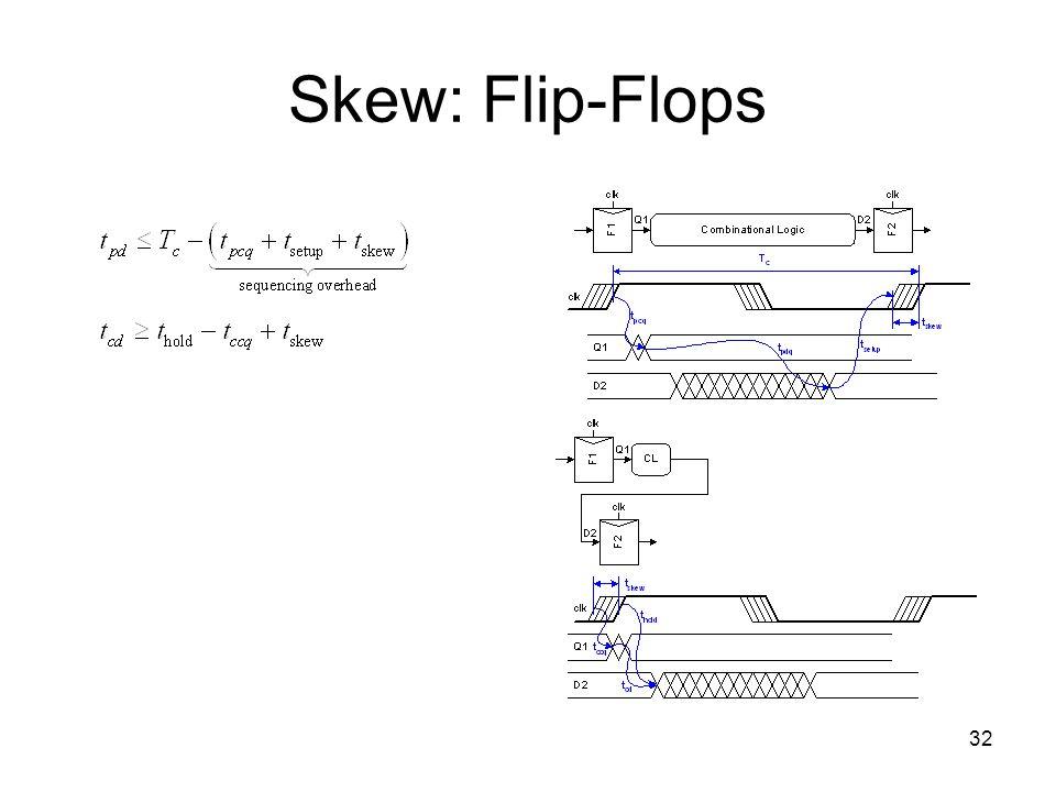 Skew: Flip-Flops