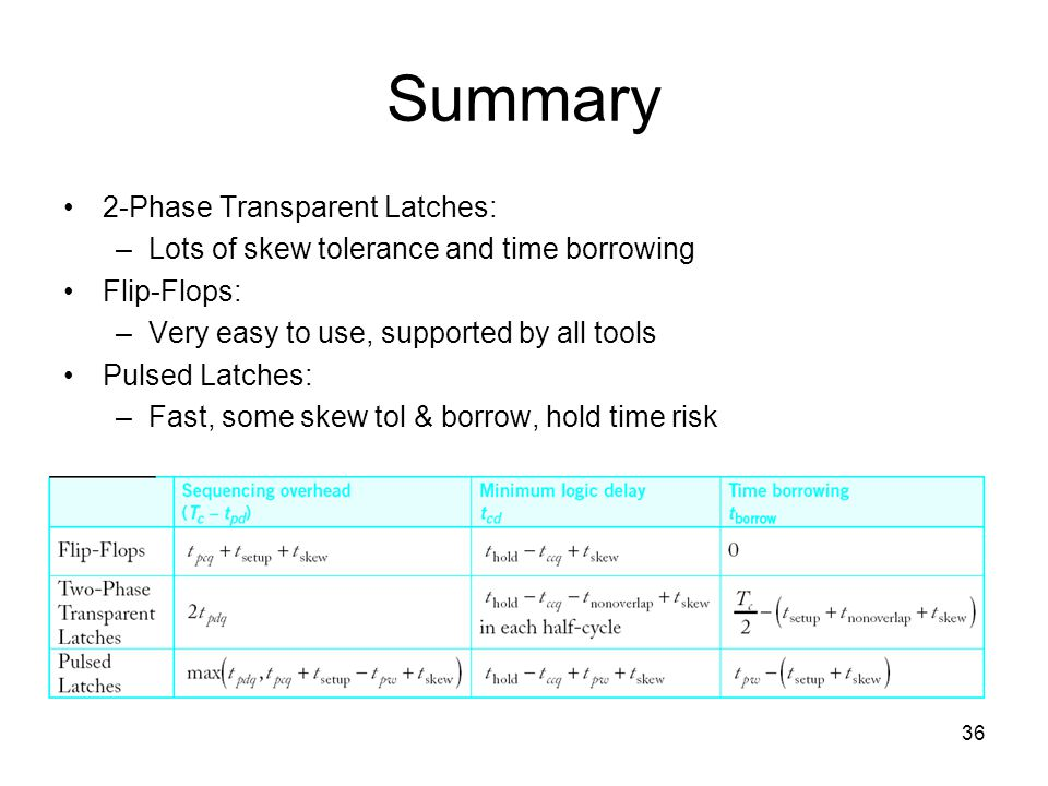 Summary 2-Phase Transparent Latches: