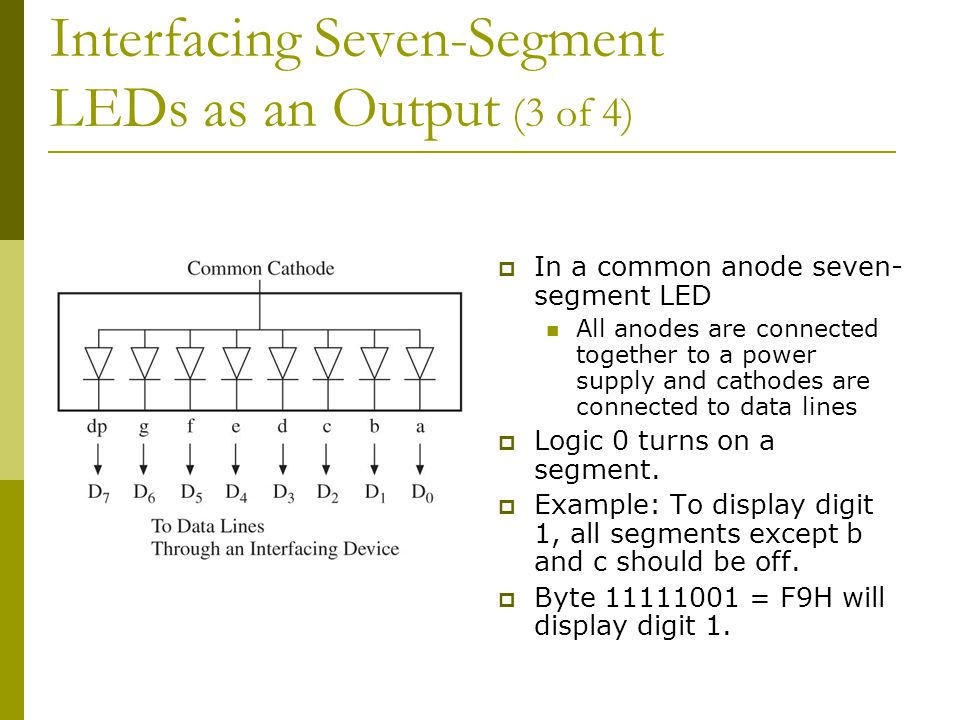Interfacing Seven-Segment LEDs as an Output (3 of 4)
