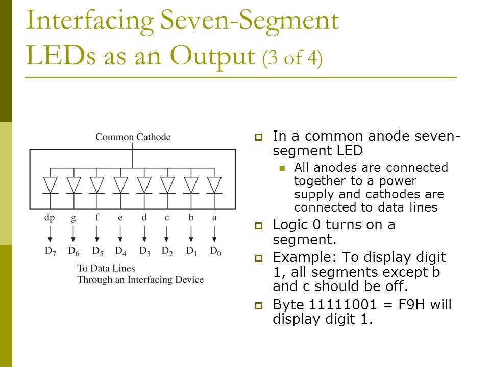 Interfacing Seven-Segment LEDs as an Output (3 of 4)
