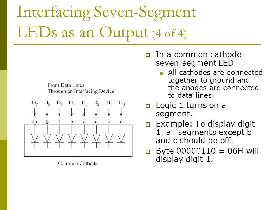 Interfacing Seven-Segment LEDs as an Output (4 of 4)