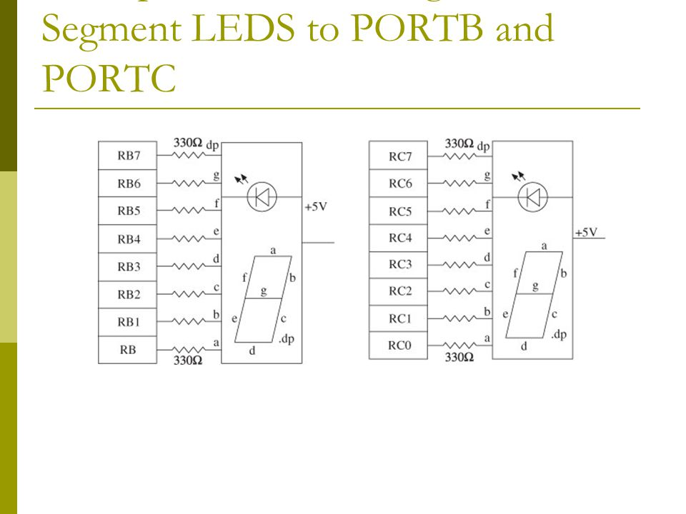 Example 9.4: Interfacing Seven-Segment LEDS to PORTB and PORTC