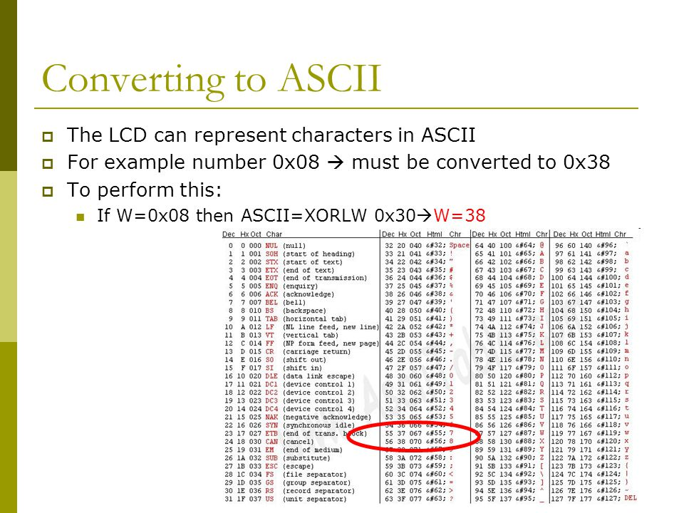 Converting to ASCII The LCD can represent characters in ASCII