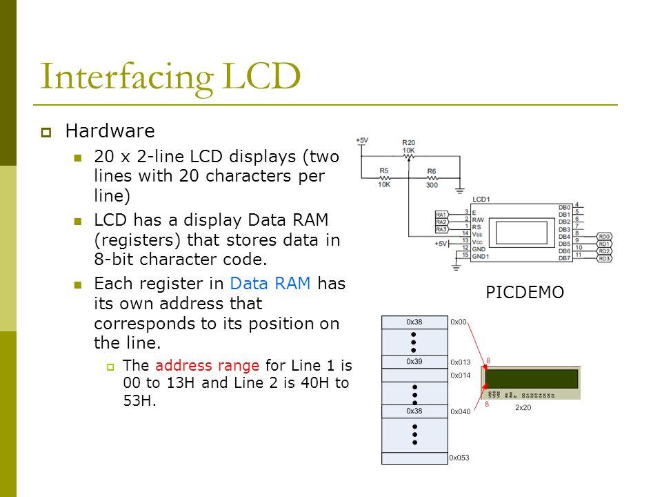 Interfacing LCD Hardware