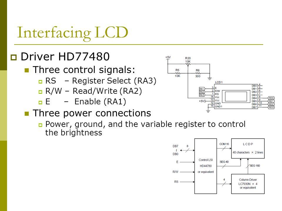 Interfacing LCD Driver HD77480 Three control signals: