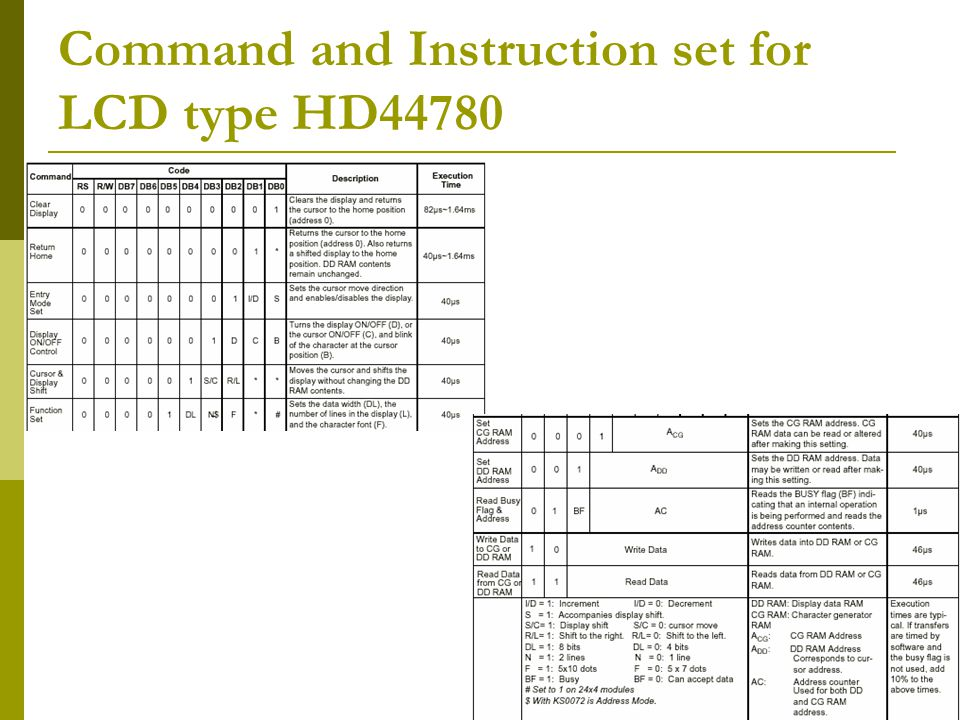 Command and Instruction set for LCD type HD44780
