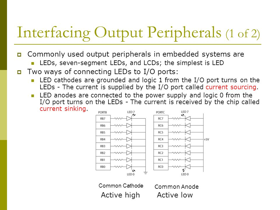 Interfacing Output Peripherals (1 of 2)