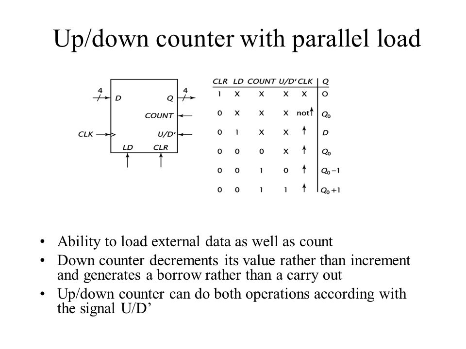 Up/down counter with parallel load