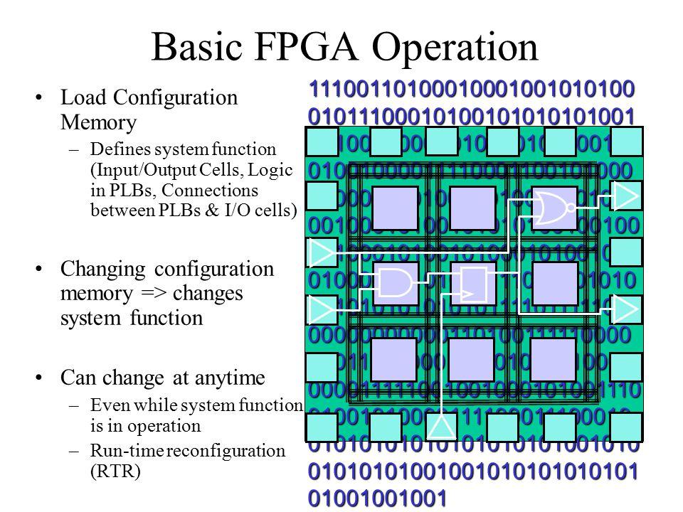 Basic FPGA Operation