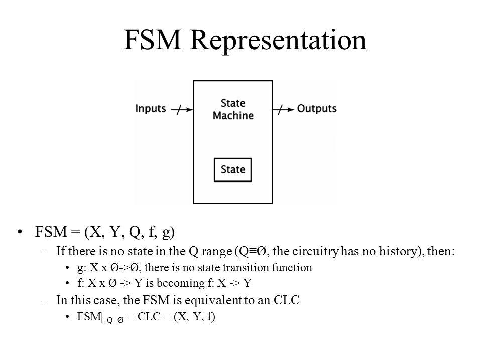 FSM Representation FSM = (X, Y, Q, f, g)